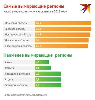 Водительская медицинская справка сделать в Москве Ростокино на улице расковой